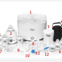 pumponthegotommee tippee complete starter kit pumponthego. Black Bedroom Furniture Sets. Home Design Ideas